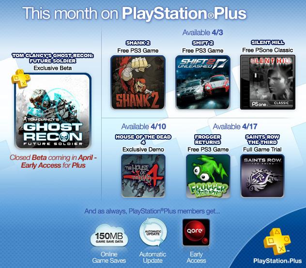 April US Playstation Plus Schedule Revealed