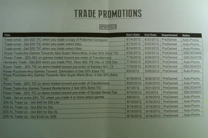 Trading 3ds system transfer