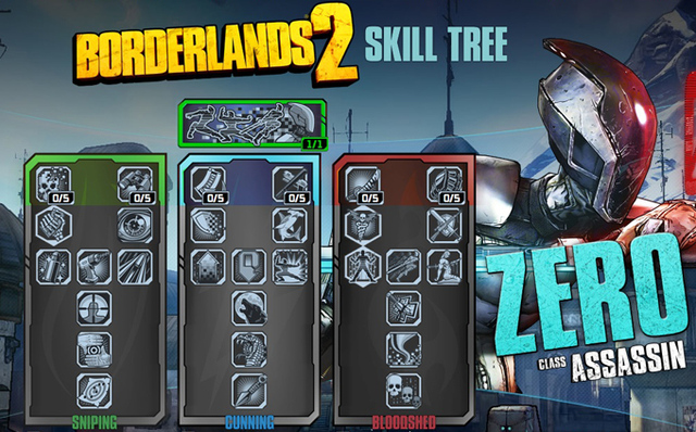 Borderlands 2 zero s bloodshed skill tree a risk just push start