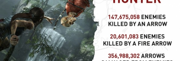 tomb raider stats revealed