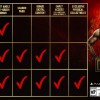 Collector's Edition For WWE 2K18 To Be Revealed This Thursday
