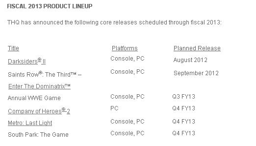 WWE '13 Could Be Released On The PC