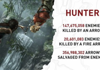 Some Incredible Tomb Raider Stats To Look At