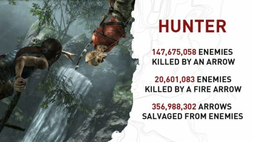 tomb raider stats revealed