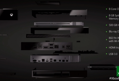 Xbox One Specs (Partial) Revealed