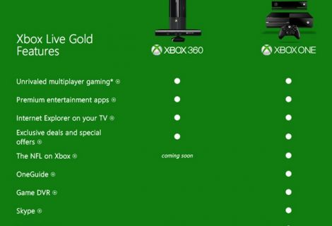 Xbox One's Recording Feature Only For Xbox LIVE Gold