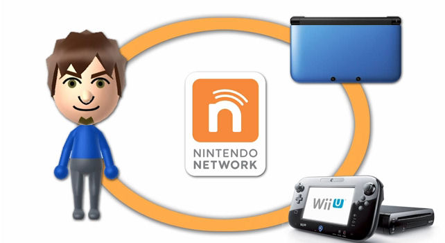 Nintendo Network ID finally coming to 3DS in next update
