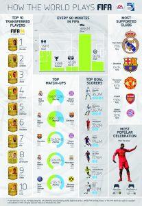 20131205_fifa_14_infographic