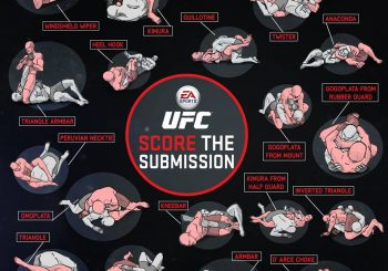 The Many Submissions In EA Sports UFC