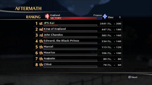 bladestorm ranking