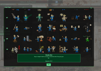 Fallout 4 Build Planner Lets Gamers Plan Perks Before Launch