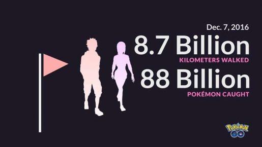 Pokemon-Go-Players-88-Billion-Captured-8.7-Billion-Walked