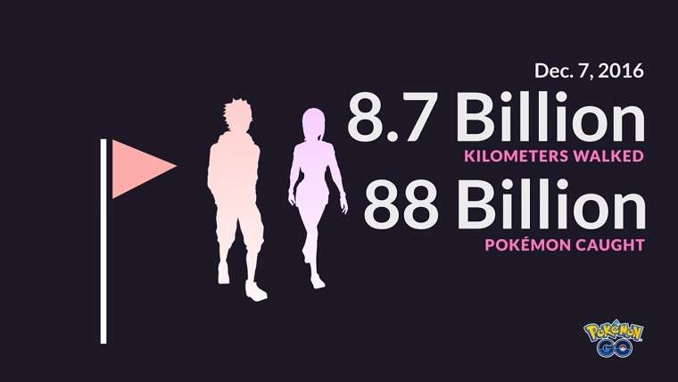 Amazing Pokemon Go Statistics Released By Niantic