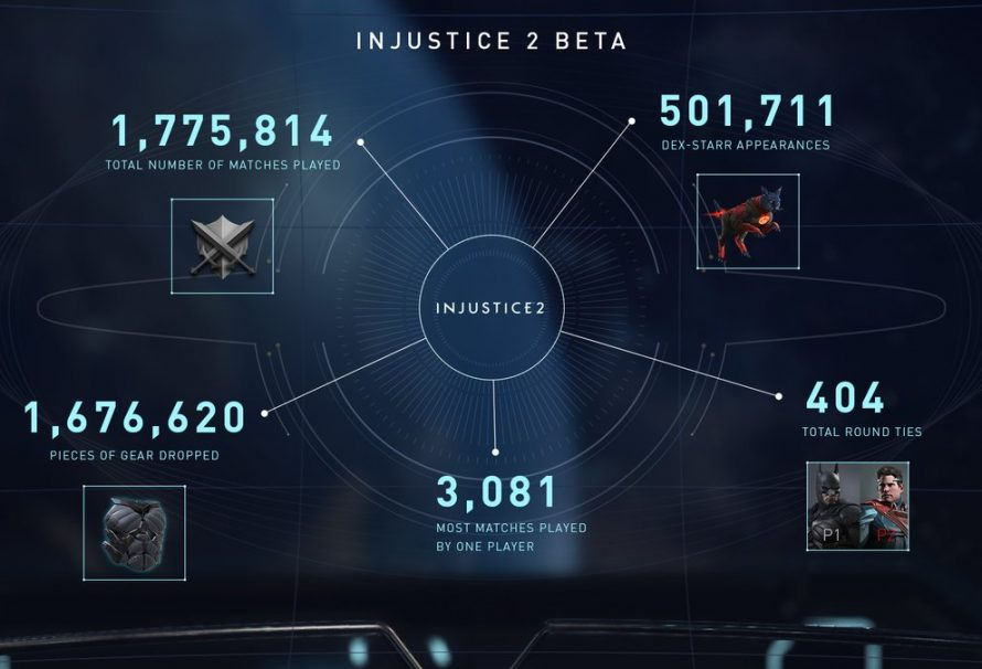 Some Statistics Shared From The Injustice 2 Beta
