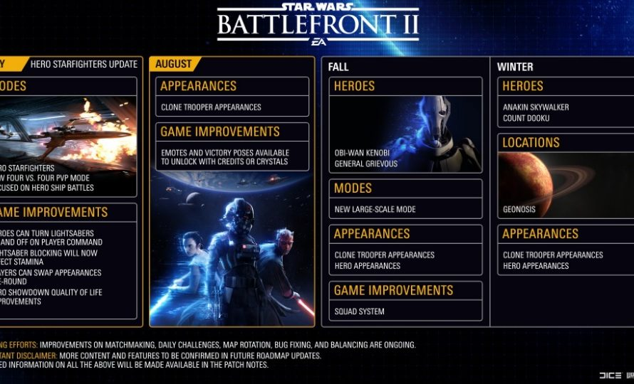 EA And DICE Share Upcoming DLC For Star Wars Battlefront 2