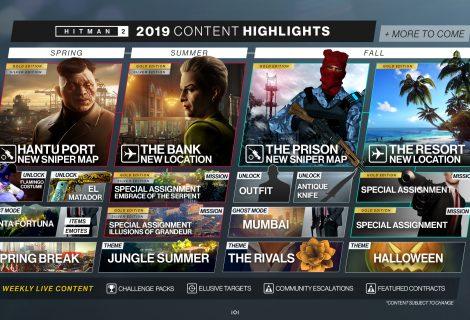 Hitman 2 content roadmap detailed