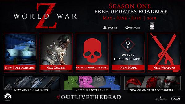 World War Z Season One DLC Roadmap revealed