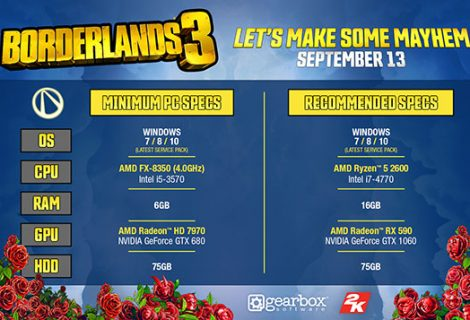 Borderlands 3 System Requirements for PC revealed