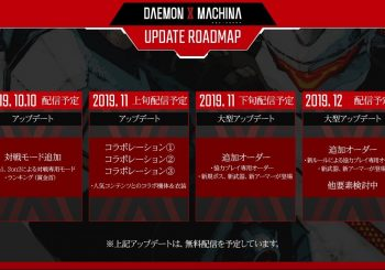 Daemon X Machina Update Roadmap detailed