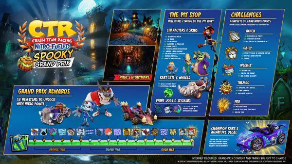 Crash Team Racing Nitro-Fueled 'Spooky Grand Prix' detailed