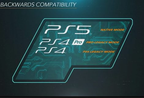 PlayStation 5 Backwards Compatibility is Limited and Disappointing