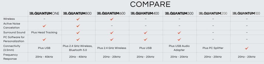 JBL Quantum Compare