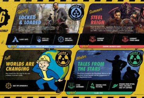 Fallout 76 roadmap for 2021 released